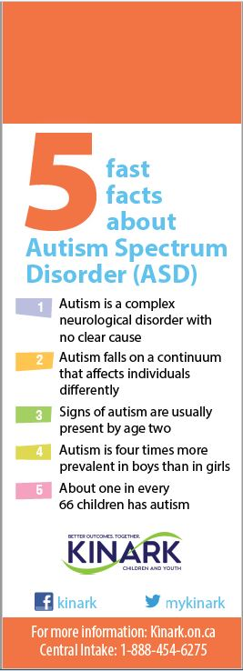 I Gave My Child Autism >> Autism Awareness Day 10 Faqs For Parents Kinark Child And